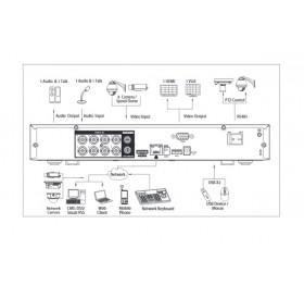 Видеорекордер 16ch Penta-brid XVR5116H-4KL-X