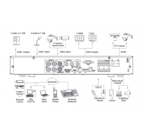 Видео рекордер 4ch Penta-brid XVR5104HE-X1