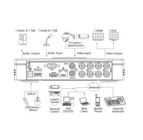 Видеорекордер 8канален Pentabrid XVR5108C-X