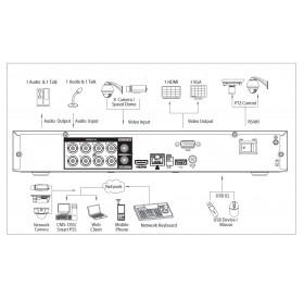 Видеорекордер 8ch Penta-brid XVR5108HS-4KL-X