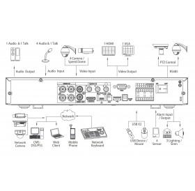 IoT/IVS Penta-brid 4(8)-канален XVR7104HE-4KL-X
