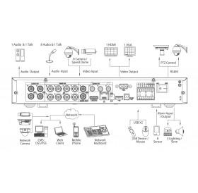 IoT/POS/IVS Penta-brid 8(16)-канален XVR7108HE-4KL-X